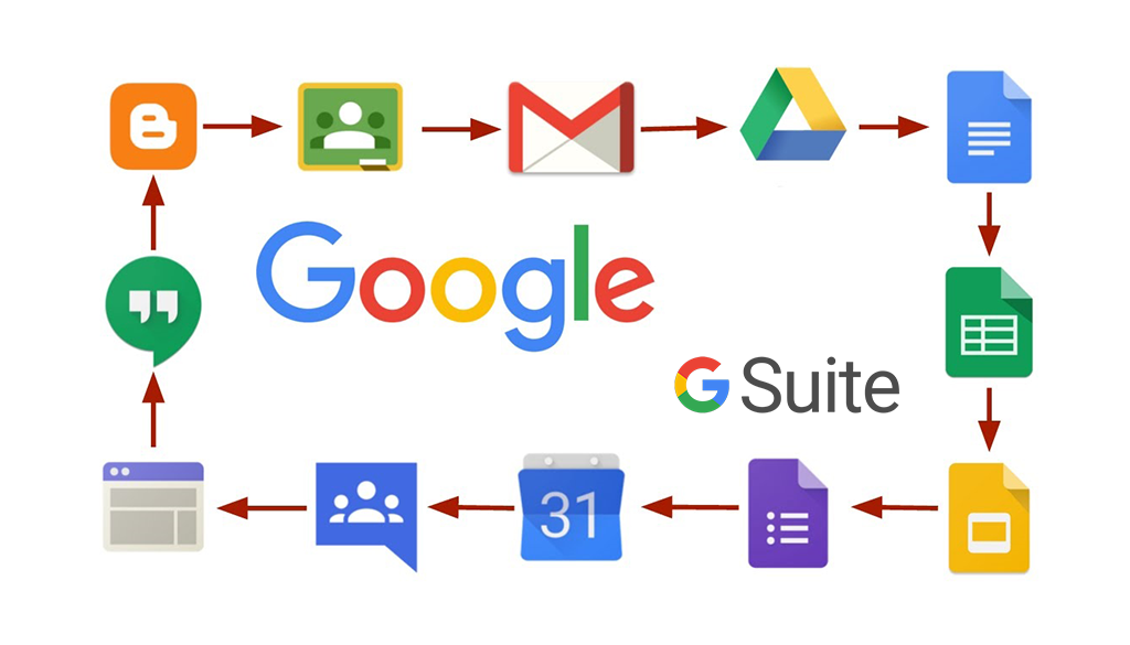 google-gsuite-solucao-email-ferramentas criação de sites